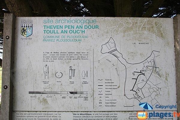 Site archéologique à Plougoulm