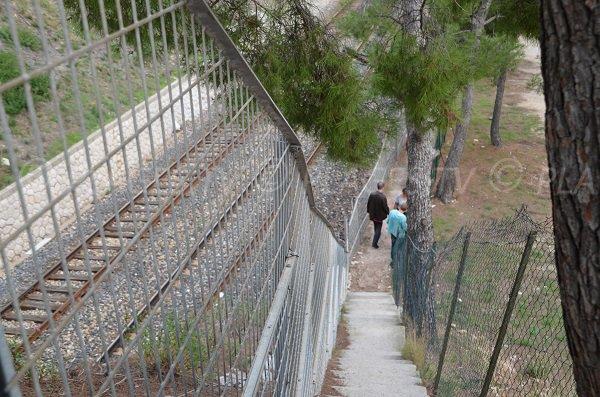Path along the railway in Carry - Eaux Salées Calanque