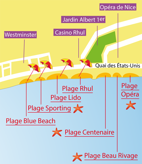 Map of the sporting beach in Nice