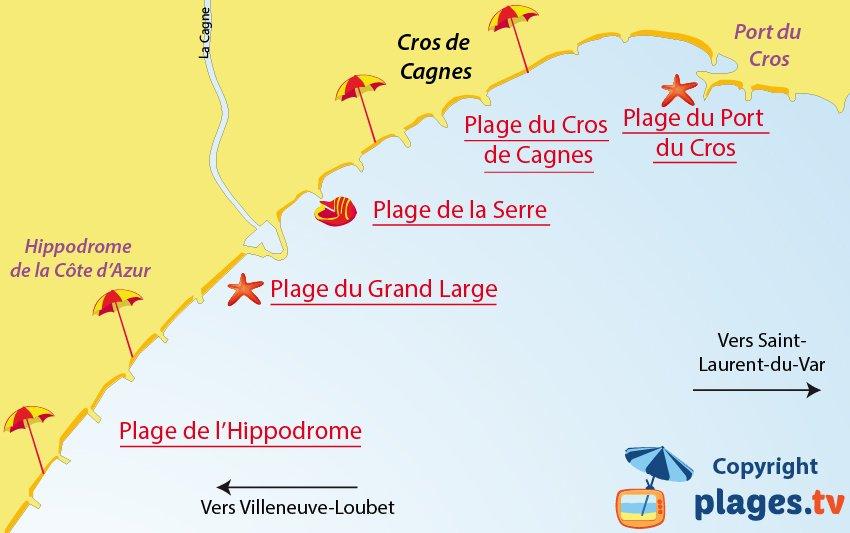 Plan des plages de Cagnes sur Mer