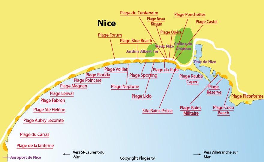 Plan des plages de Nice