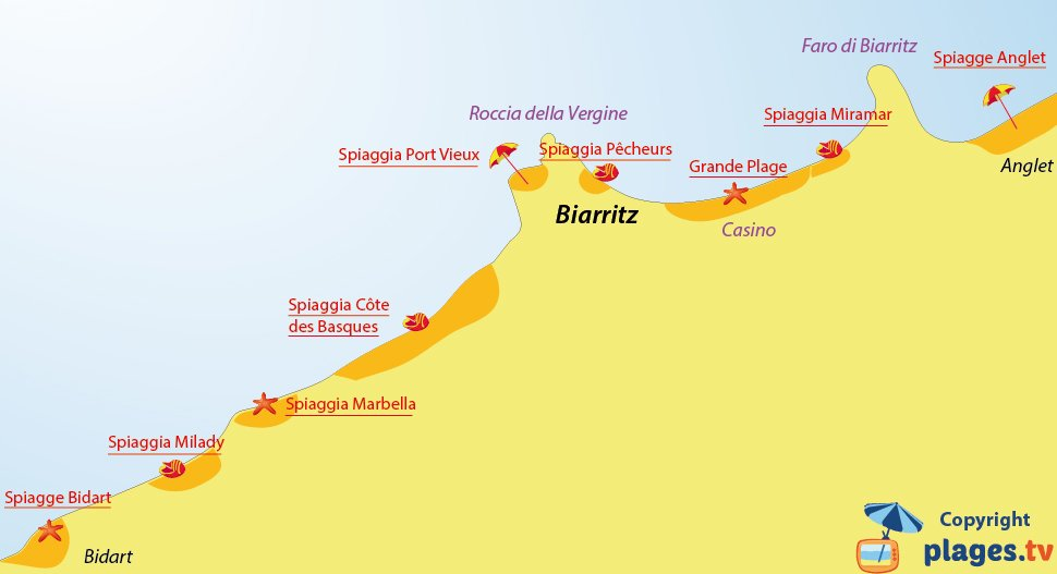Mappa spiagge di Biarritz - Francia