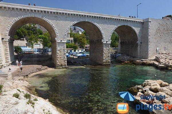 Plage sous le pont de la Fausse Monnaie de Marseille