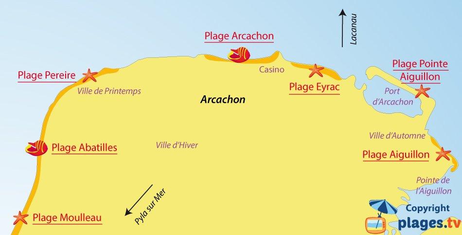 Carte des plages d'Arcachon