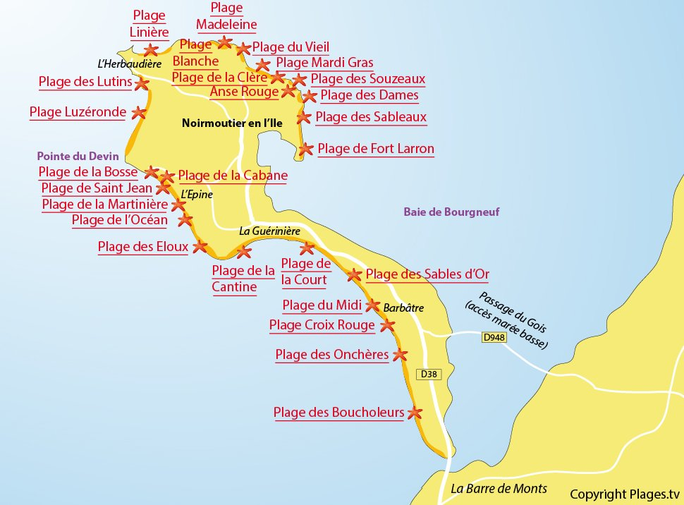Plan des plages sur l'ile de Noirmoutier